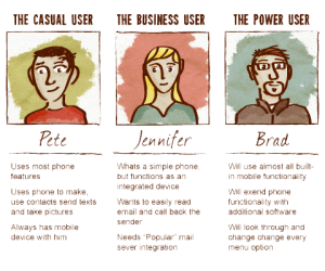 Marketing Personas are outdated?